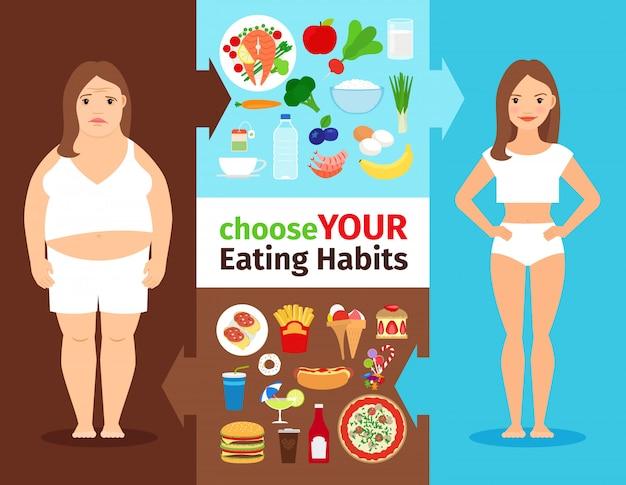 Eating habits vector women infographics Premium Vector