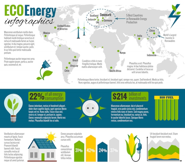 Eco energy infographic presentation poster Free Vector