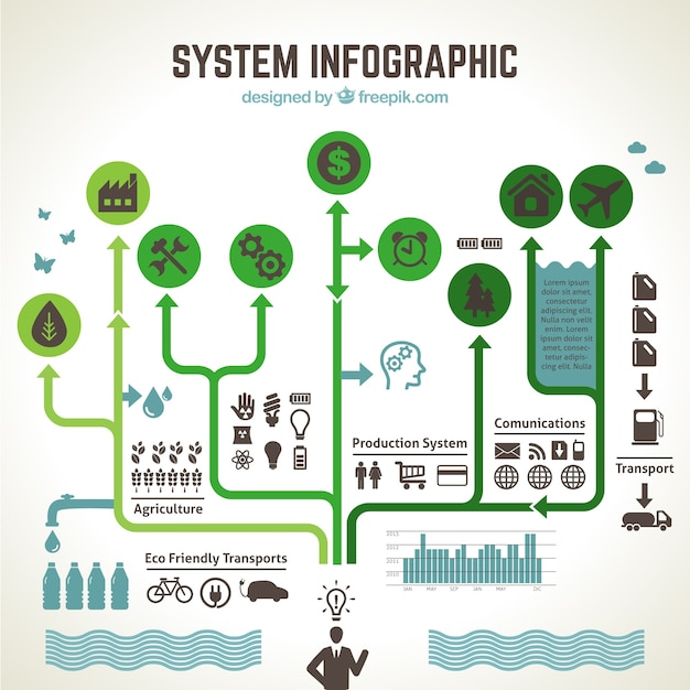 Ecological system infographic vector free download - Sistemas de calefaccion ecologicos ...