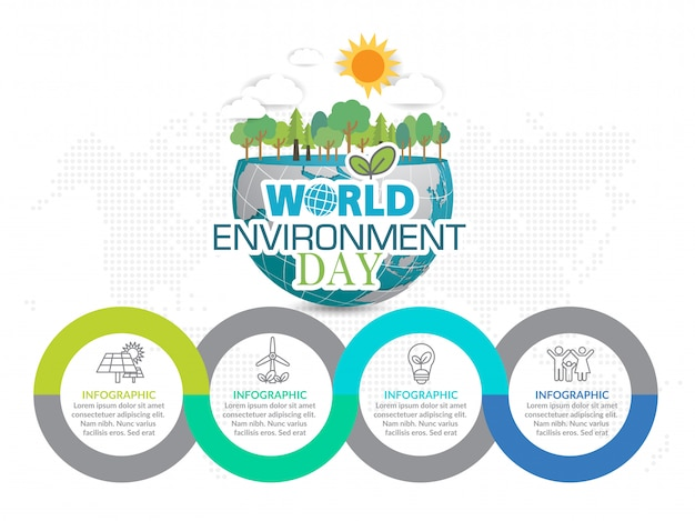 Ecology concept with green city. world environment concept. Premium Vector