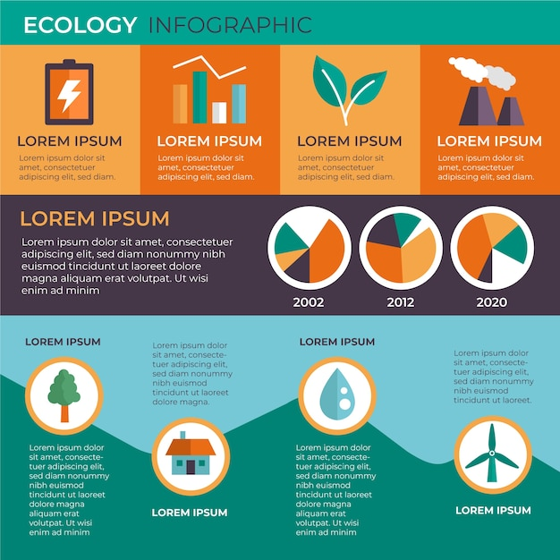 Ecology infographic with retro colors design Free Vector