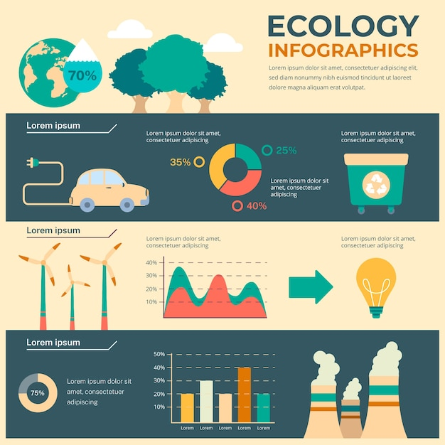 Ecology infographic with retro colors Free Vector
