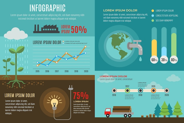 Ecology infographics charts design Free Vector