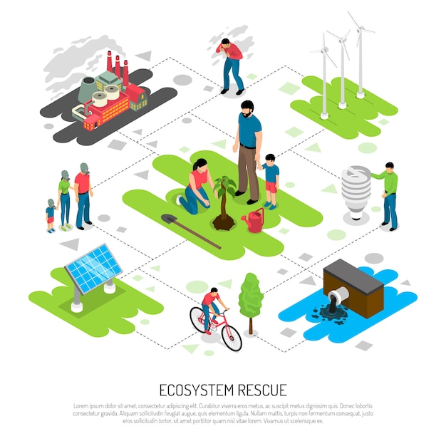 Ecology isometric composition Free Vector