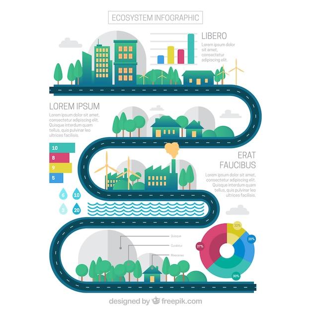 Ecosystem infographic design Free Vector