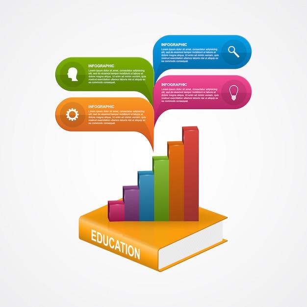 教育本のステップオプションのインフォグラフィック。 Premiumベクター