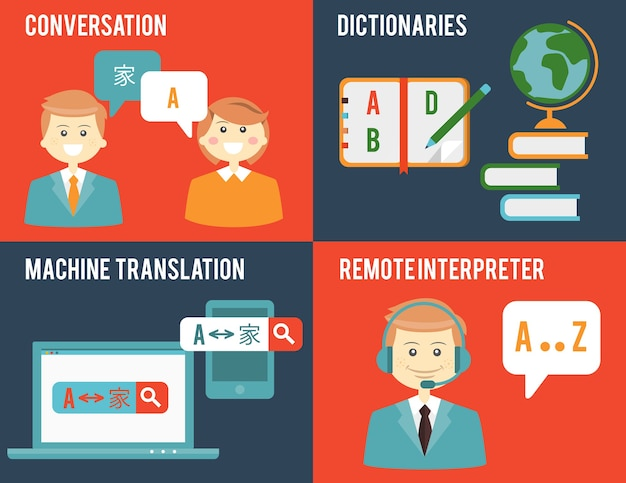 Education, dictionaries, communication in different languages. translation and dictionary concepts in flat style. Free Vector