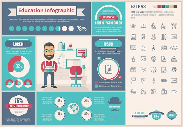 Education flat design infographic template and icons set Premium Vector