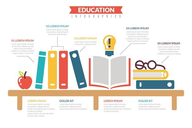 Education flat icons infographics Premium Vector