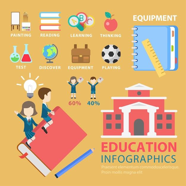 Концепция тематической инфографики в плоском стиле образования Бесплатные векторы