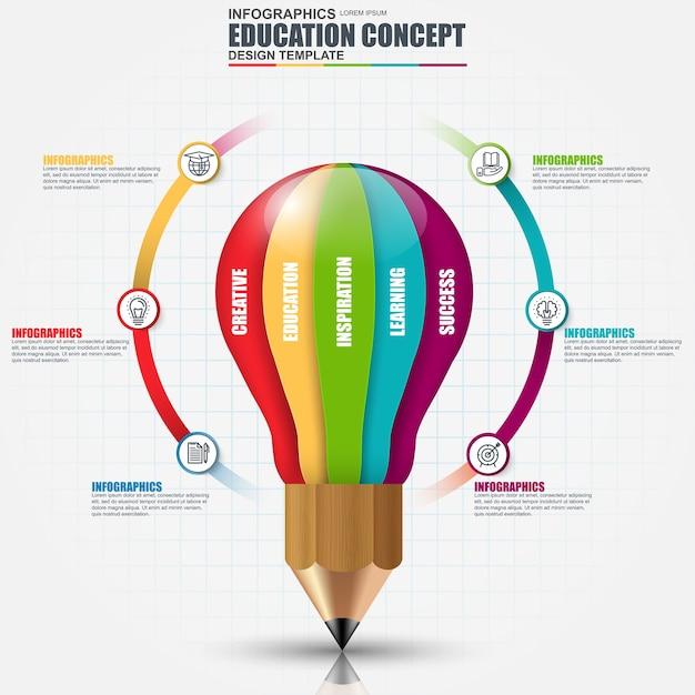 Education infographic data visualization vector premium download education infographic data visualization premium vector publicscrutiny Choice Image