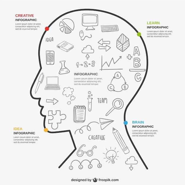 Education infographic icons