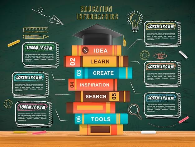 Образовательный инфографический дизайн шаблона с книгами на фоне классной доски Premium векторы