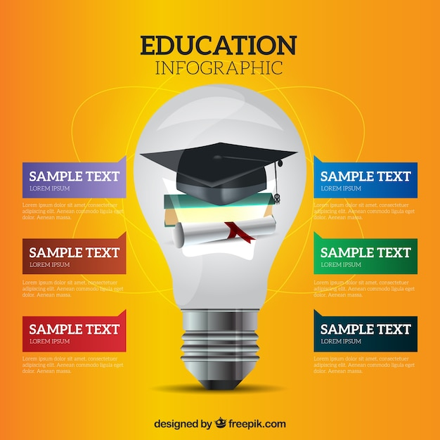 Education Infographic With A Light Bulb Vector Free Download