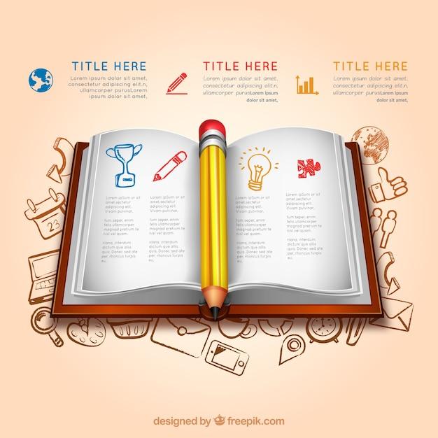 آموزش و پرورش اینفوگرافیک با یک کتاب باز