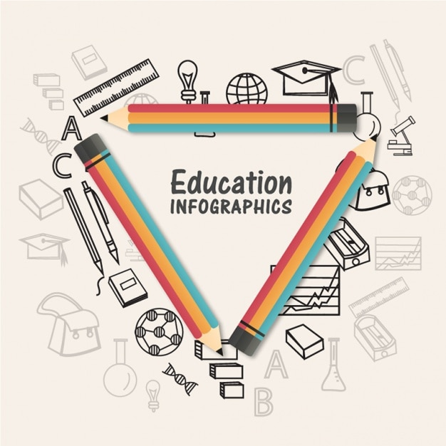 Education infographic with decorative objects Premium Vector