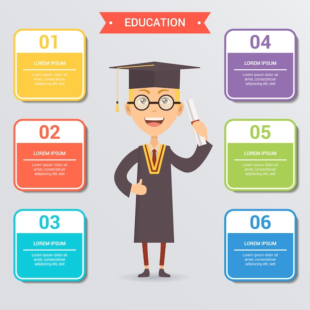 Education infographic with graduated student Vector | Free ...