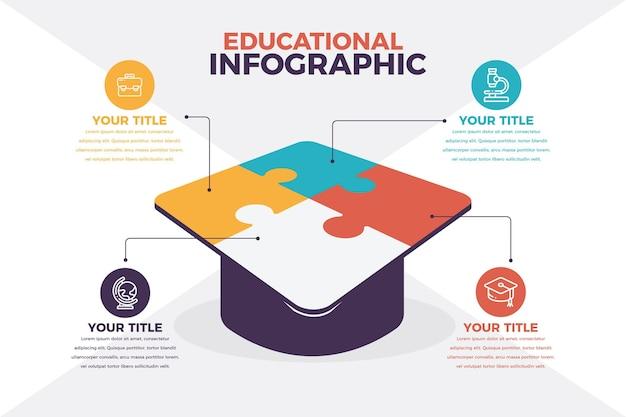 フラットなデザインの教育インフォグラフィック Premiumベクター