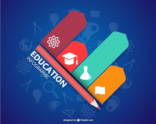 Infographic Ideas infographic template education : Education infographics template Vector | Free Download