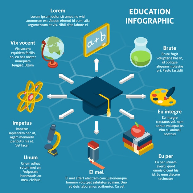 Education isometric infographic Free Vector