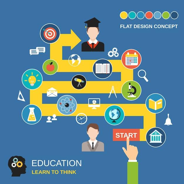 Education process concept Free Vector