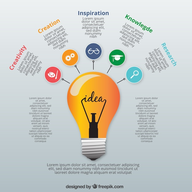 educational infographic with a bulb light vector free download