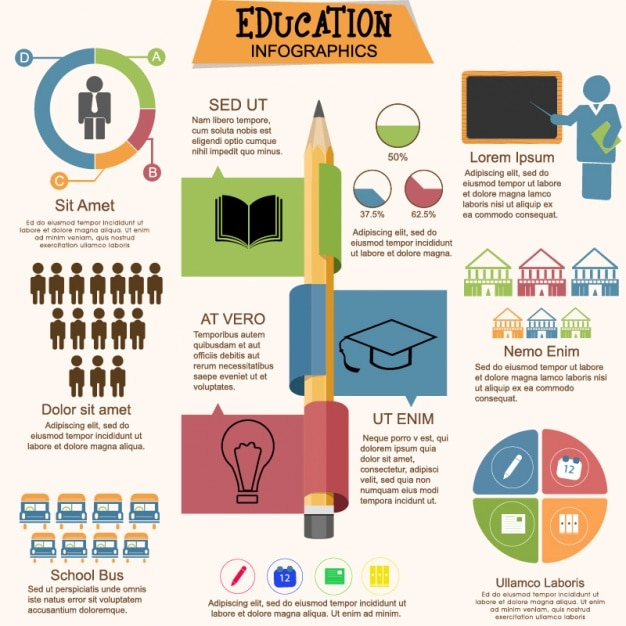 Educational infographic with charts in flat design Premium Vector