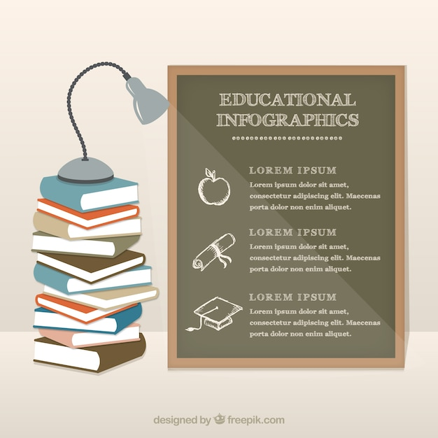 educational infographics vector free download