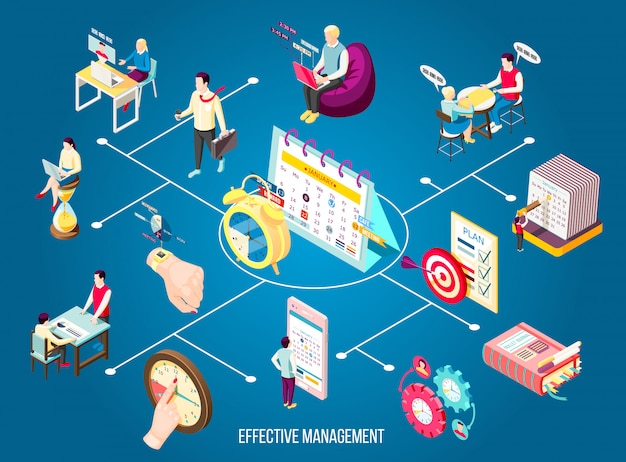 Effective management concept isometric flowchart with isolated schedule and time icons with human characters and text Free Vector