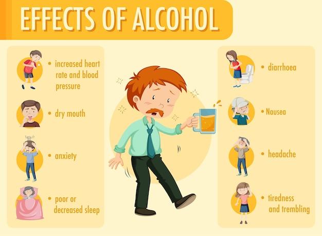Effetti dell'infografica sulle informazioni sull'alcol Vettore gratuito
