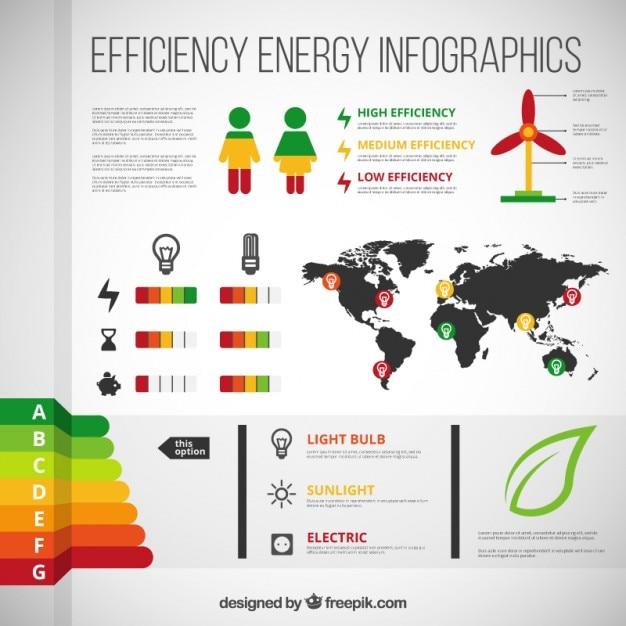 Efficiency energy infographic Free Vector