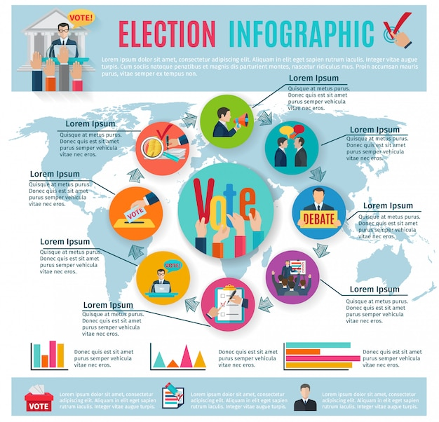 Election infographics set with voting symbols and charts Free Vector