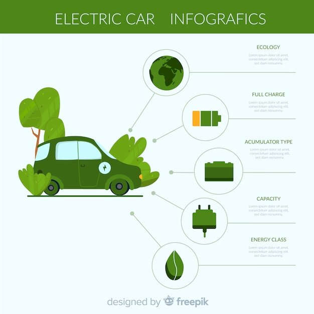 Electric car infographic Free Vector