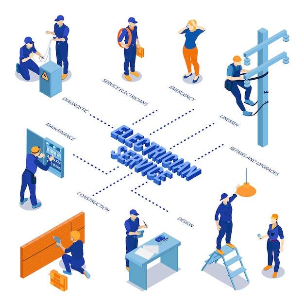 Electrician service with construction equipment emergency repair switchboard maintenance isometric flowchart with powerline technicians linemen Free Vector