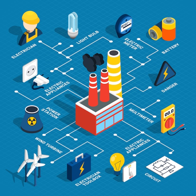 Electricity isometric chart Free Vector