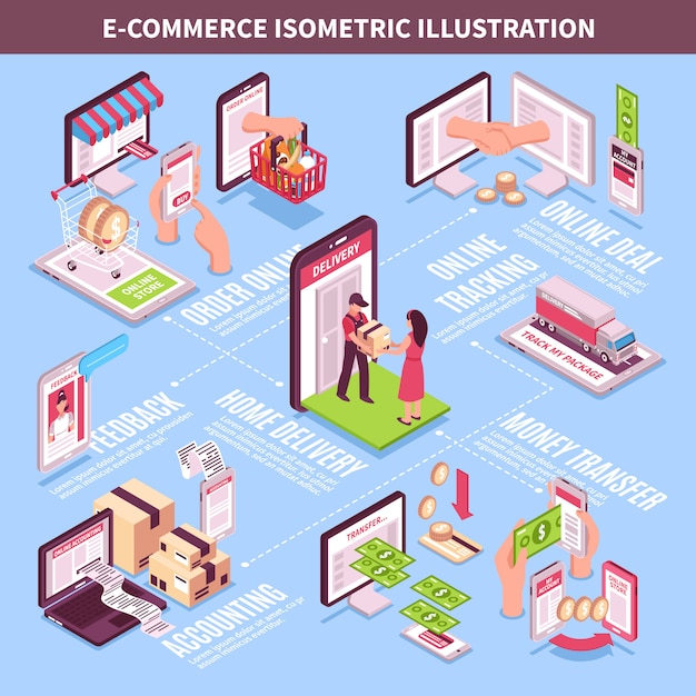 Electronic commerce isometric infographics Free Vector