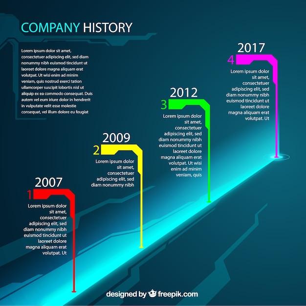 Elegant company evolution template