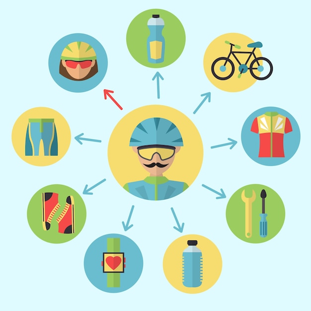 Elements about cycling