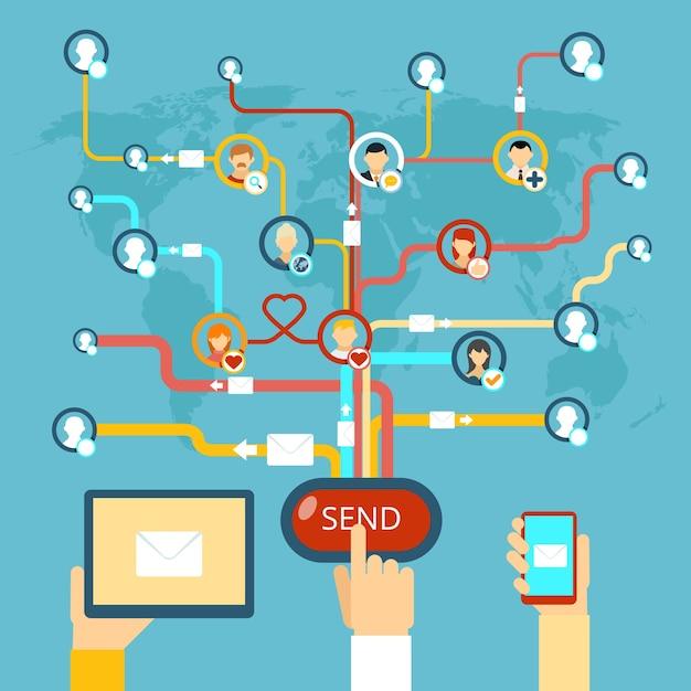 Рекламная рассылка. интернет-концепция коммуникационных технологий, сообщений и средств массовой информации и интернета. векторная иллюстрация Бесплатные векторы