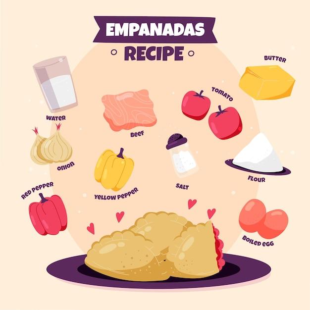 Concetto di ricetta empanada Vettore gratuito