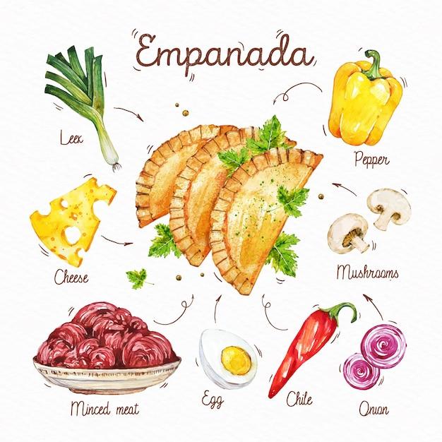 Рецепт эмпанада с разными ингредиентами Бесплатные векторы