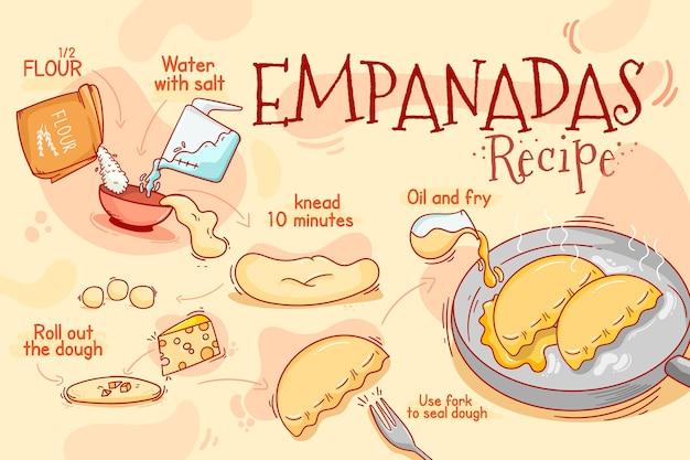 Ricetta empanada Vettore gratuito