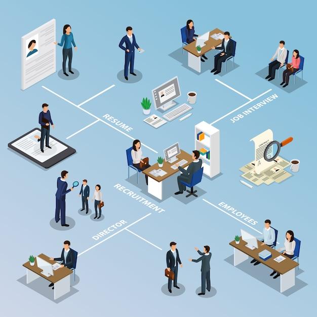 Employment recruitment isometric flowchart Free Vector