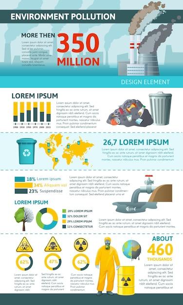 Inquinamento ambientale infografica verticale Vettore gratuito