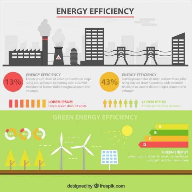 Energy efficiency infographic with factory and renewable