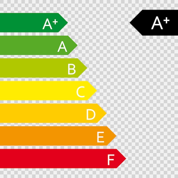 Рейтинг энергоэффективности. европейский союз экологического класса. Premium векторы