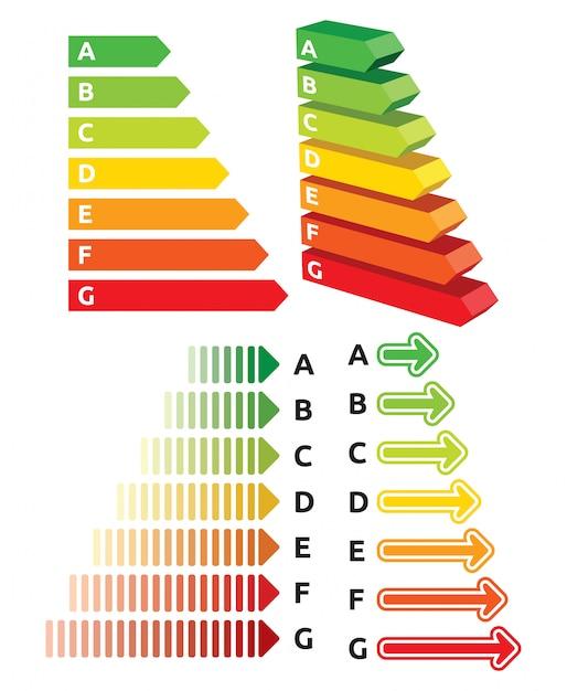 Energy efficiency rating Premium Vector