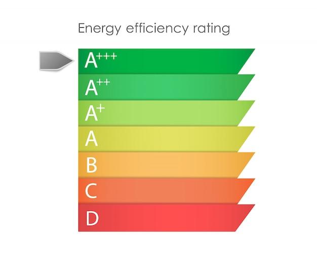 Рейтинг энергоэффективности Premium векторы