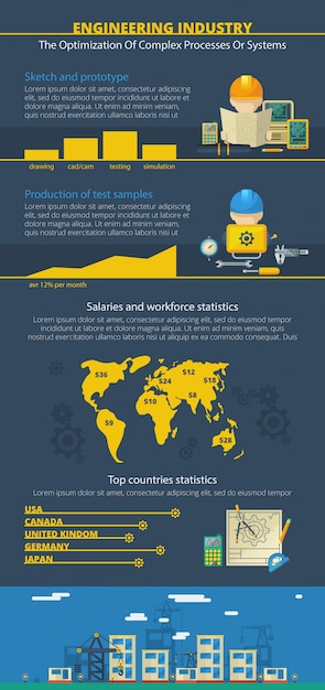 Engineering industry construction systems worldwide development and personnel workforce statistics Free Vector