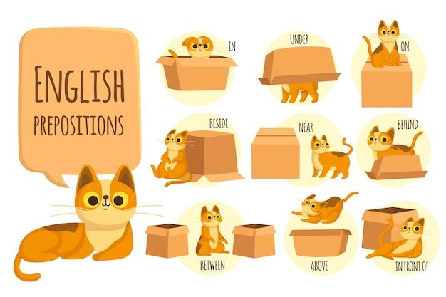 猫が描かれた英語の前置詞 無料ベクター